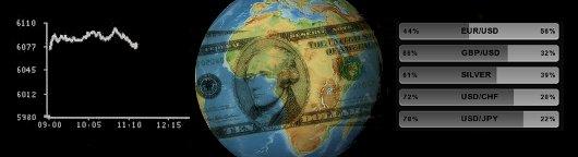 Forex steht für Foreign Exchange