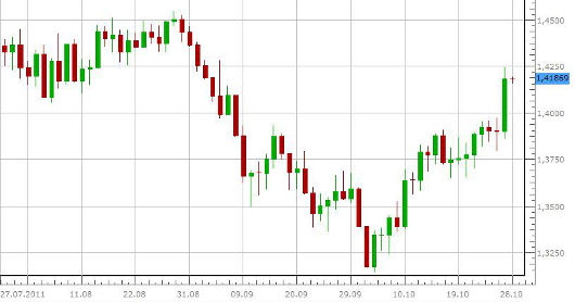 How to Read Forex Charts 11 Steps with Pictures  wikiHow
