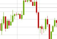 Forex-News-Trading