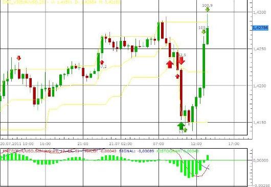 Ig markte forex handelszeiten