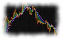 Rainbow-Trading