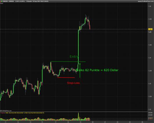 Trading für Berufstätige: Abbildung 1