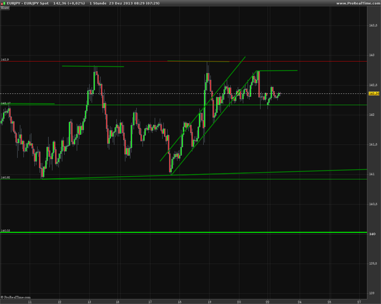Forex factory.comex