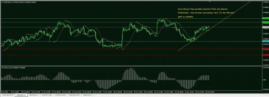 AUD/USD Chart 26.06.2014