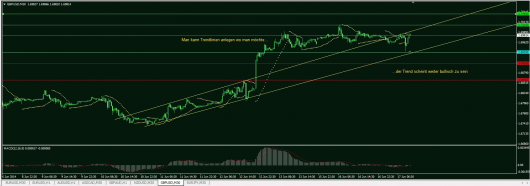 GBP/USD Chart 17.06.2014