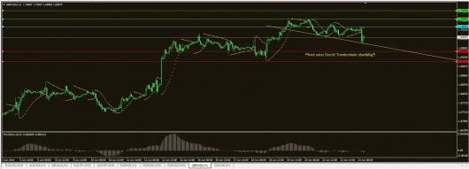 GBP/USD Chart 24.06.2014