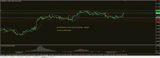 GBP/USD Chart 26.06.2014