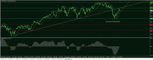 DAX Chart 28.08.2014
