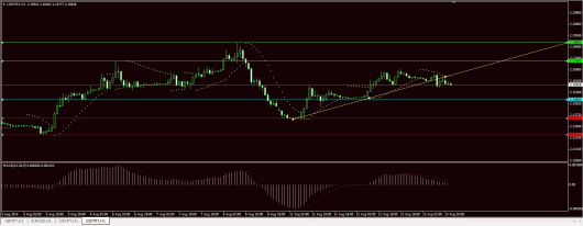 USD/TRY Chart 13.08.2014